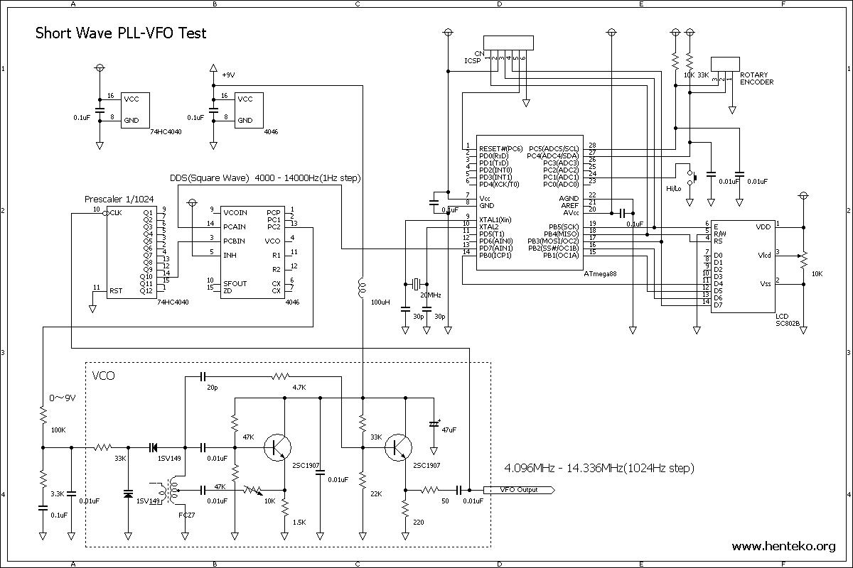 AVR-DDSでPLL-VFOの実験 - henteko org